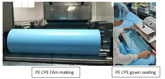 PE CPE Gown and film making and sealing